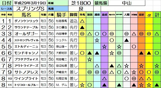 f:id:kanazirou:20170325175525j:plain