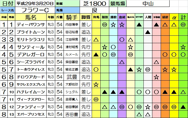 f:id:kanazirou:20170325175548j:plain