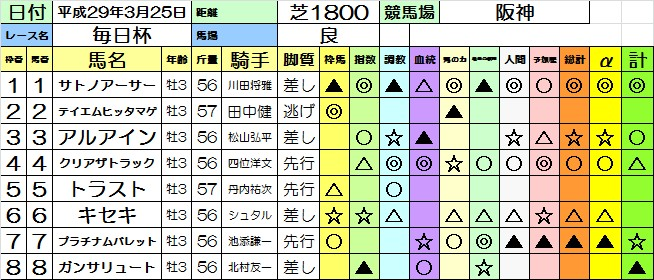 f:id:kanazirou:20170325210116j:plain
