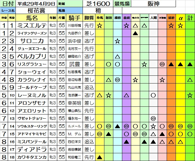f:id:kanazirou:20170409093723j:plain