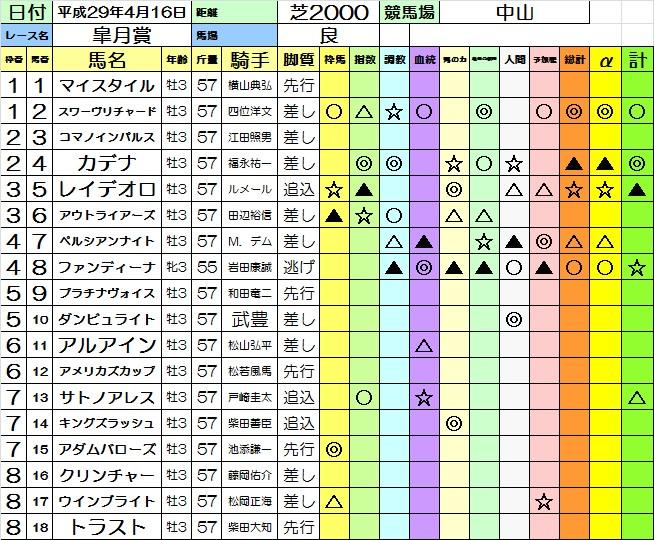 f:id:kanazirou:20170416131634j:plain
