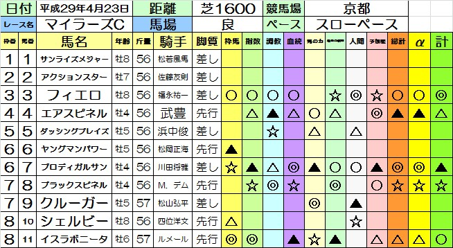 f:id:kanazirou:20170423135919j:plain