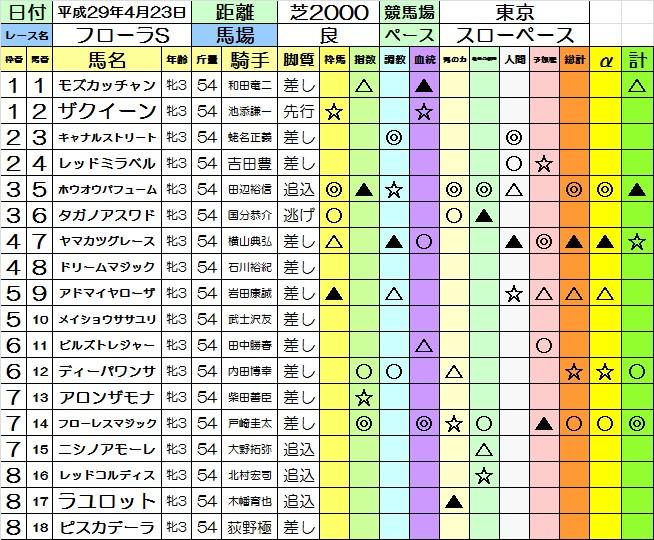 f:id:kanazirou:20170423151512j:plain