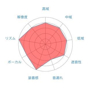 f:id:kanbun:20160515051500j:plain