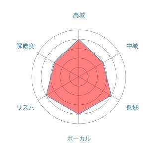 f:id:kanbun:20160515051844j:plain
