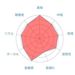 f:id:kanbun:20160515052145j:plain