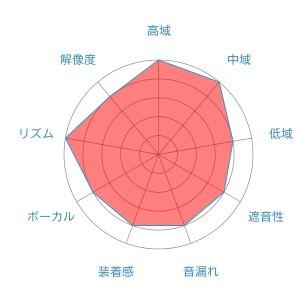 f:id:kanbun:20160515052423j:plain