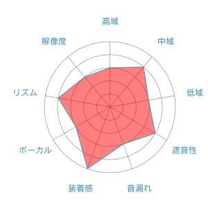 f:id:kanbun:20160515052641j:plain