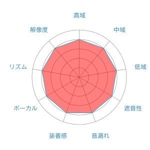 f:id:kanbun:20160515052837j:plain