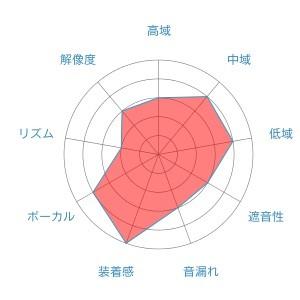 f:id:kanbun:20160515053115j:plain