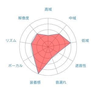 f:id:kanbun:20160515053308j:plain