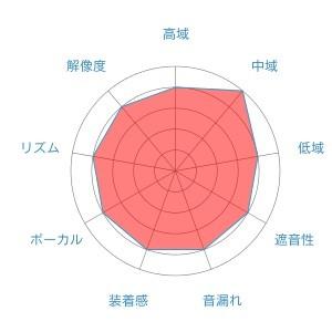 f:id:kanbun:20160515053531j:plain