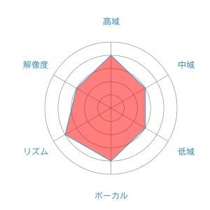 f:id:kanbun:20160515053741j:plain
