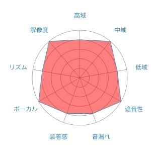 f:id:kanbun:20160515053925j:plain