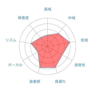 f:id:kanbun:20160515054148j:plain