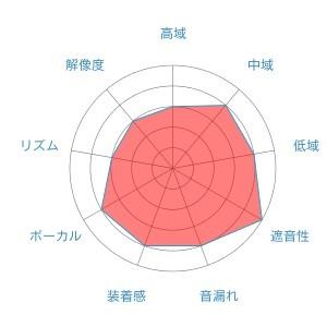 f:id:kanbun:20160515054350j:plain
