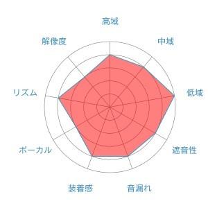 f:id:kanbun:20160515054551j:plain