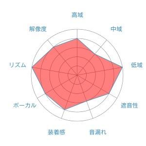 f:id:kanbun:20160515054914j:plain