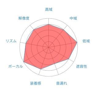 f:id:kanbun:20160515055103j:plain
