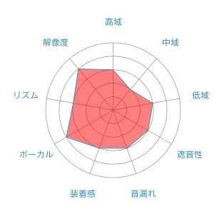 f:id:kanbun:20160515055325j:plain