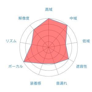 f:id:kanbun:20160515055527j:plain