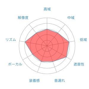 f:id:kanbun:20160515055722j:plain