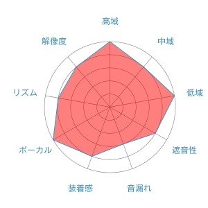 f:id:kanbun:20160515055939j:plain
