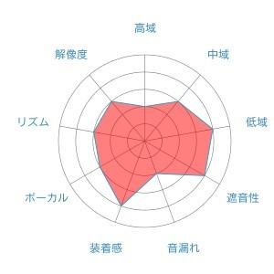 f:id:kanbun:20160515060300j:plain