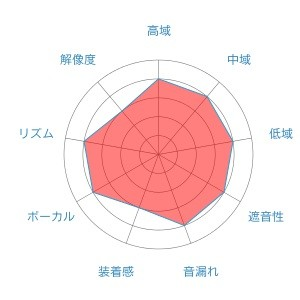 f:id:kanbun:20160515060513j:plain