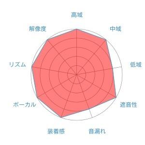 f:id:kanbun:20160515060833j:plain