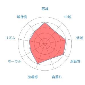 f:id:kanbun:20160515061013j:plain
