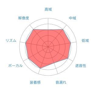 f:id:kanbun:20160515061228j:plain