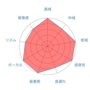 f:id:kanbun:20160515061440j:plain