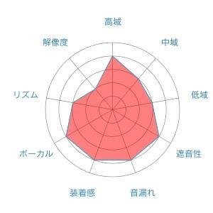 f:id:kanbun:20160515061901j:plain