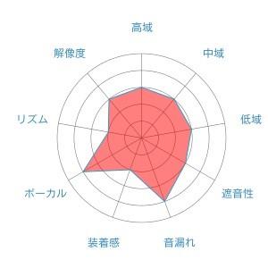 f:id:kanbun:20160515062125j:plain