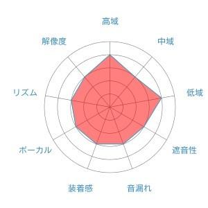 f:id:kanbun:20160515062332j:plain