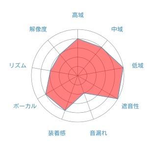 f:id:kanbun:20160515062729j:plain