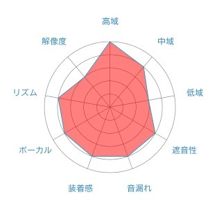 f:id:kanbun:20160515062934j:plain