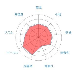 f:id:kanbun:20160515063117j:plain