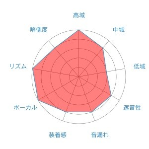 f:id:kanbun:20160515063410j:plain
