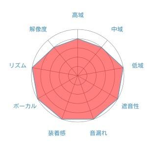 f:id:kanbun:20160515063554j:plain