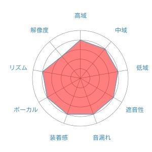 f:id:kanbun:20160515063817j:plain