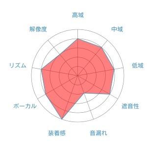 f:id:kanbun:20160515064029j:plain