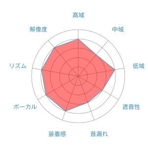 f:id:kanbun:20160515064231j:plain