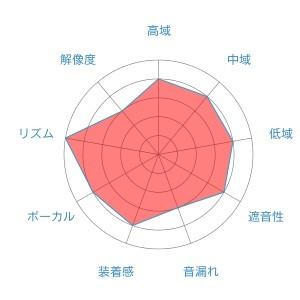 f:id:kanbun:20160515064415j:plain