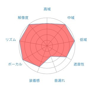 f:id:kanbun:20160515064708j:plain