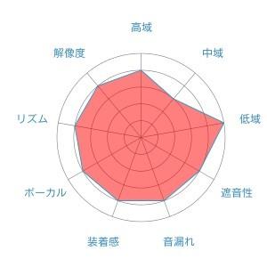 f:id:kanbun:20160515065125j:plain