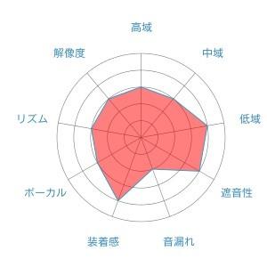 f:id:kanbun:20160515065310j:plain