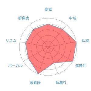 f:id:kanbun:20160515065617j:plain