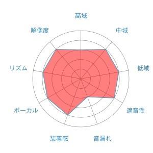 f:id:kanbun:20160515145015j:plain
